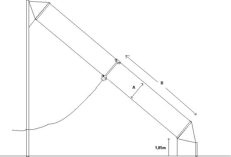 W3hh antenna - Tringle a rideaux 5 metres ...
